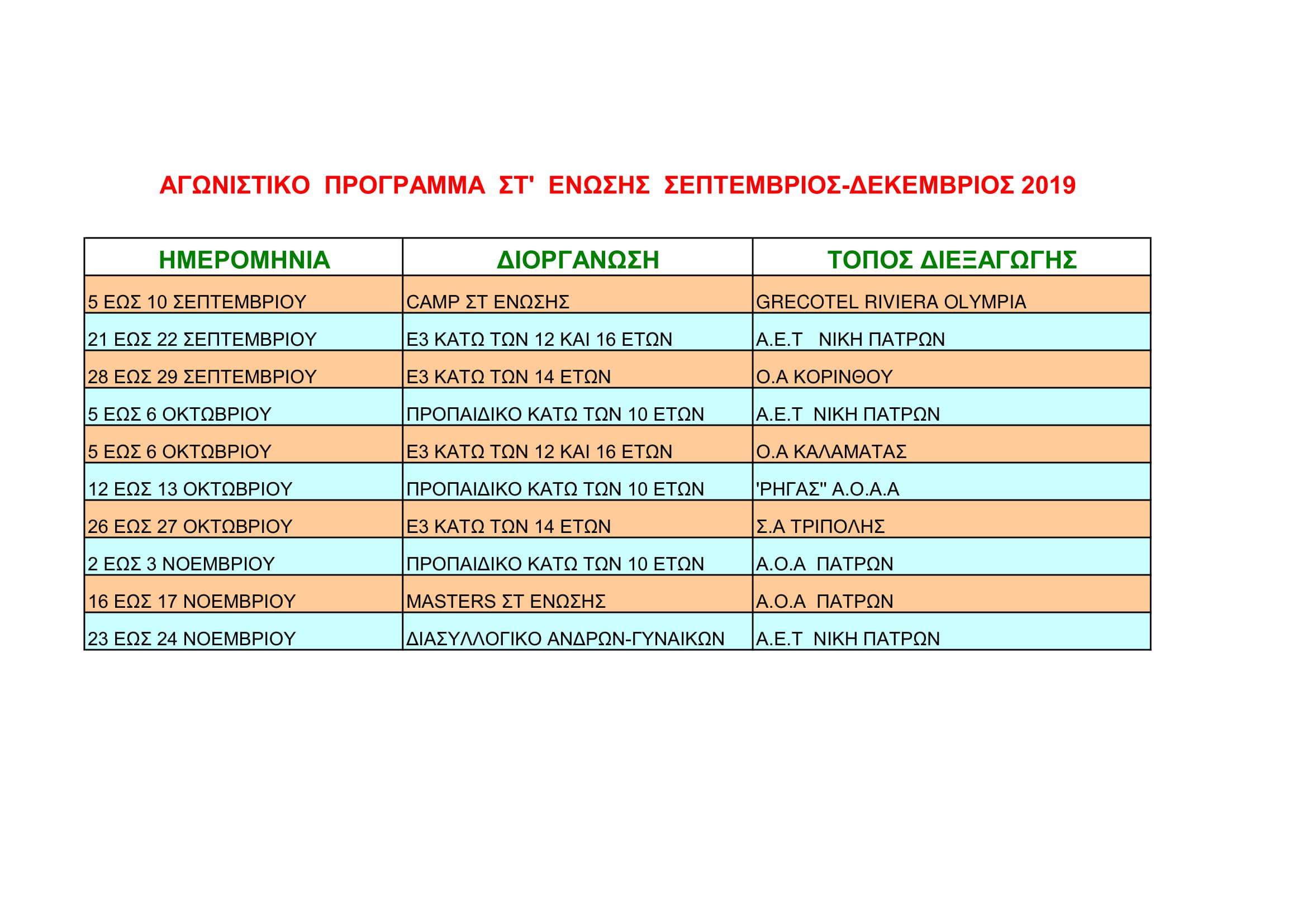 Αντίγραφο-του-ypoloipo_agonistiko_programma_2019-1